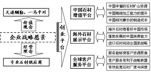电路 电路图 电子 设计 素材 原理图 508_243